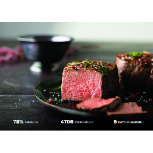 Savor Delicious Holiday Steaks For $39.99 At LivingSocial.com